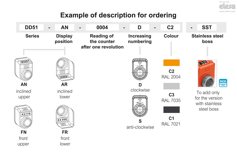 DD51 | Digital position indicators | Elesa