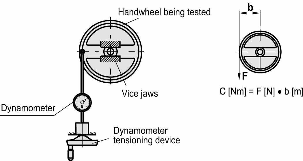 11 Mechanical Strength Elesa
